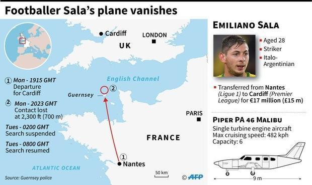 Footballer Sala's plane vanishes