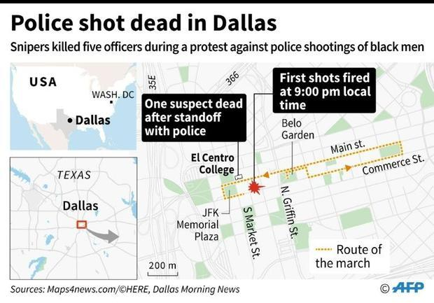 Police officers shot dead in Dallas